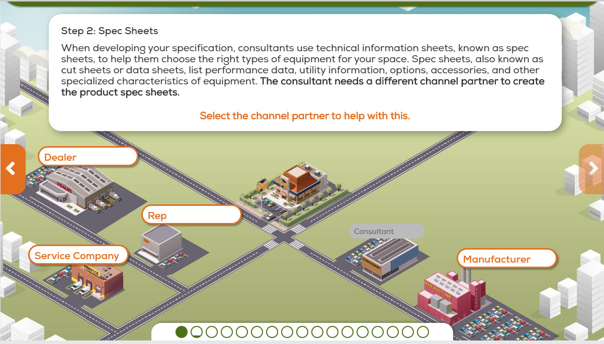Chapter 3 - Meet the Channel Partners