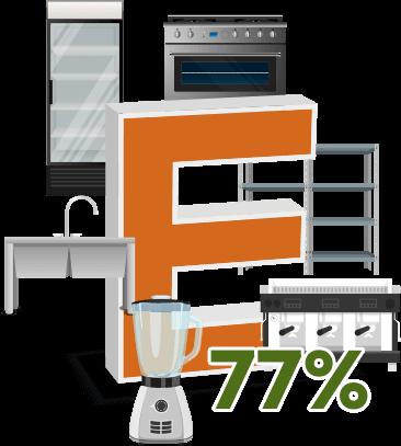 Equipment Size 77%
