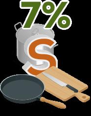 Supplies-Smallwares 7%